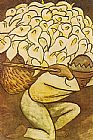 Diego Rivera El Vendedora De Alcatraces painting