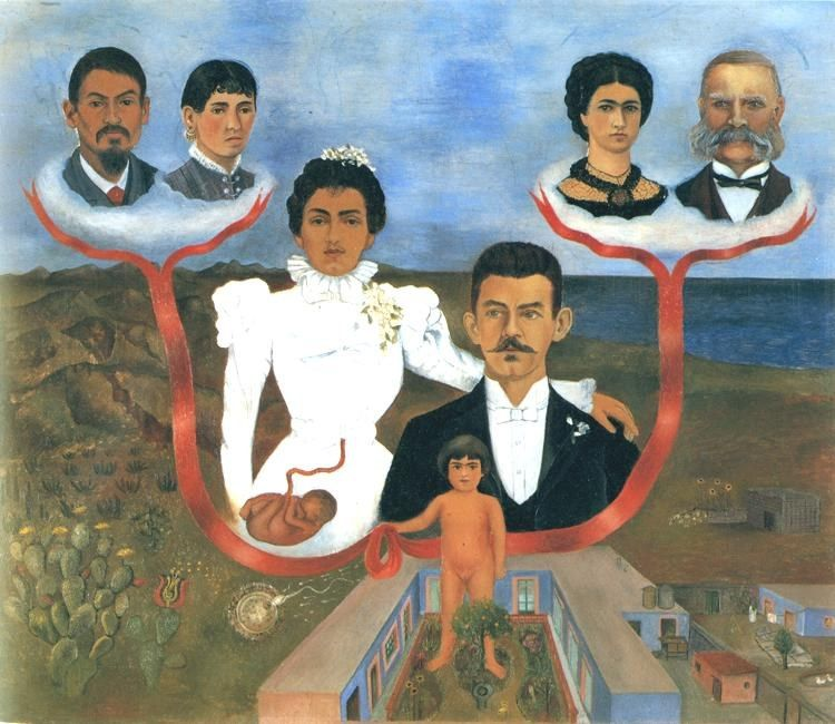 Frida Kahlo Family Tree My Grandparents My Parents and I