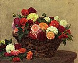 Henri Fantin-Latour Basket of Dahlias painting