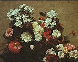 Henri Fantin-Latour Still Life with Flowers 1881 painting