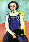 Henri Matisse Girl with A Black Cat painting