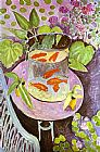 Henri Matisse Red Fish painting